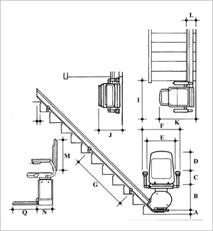 The Bison Refurbished Straight Stairlift